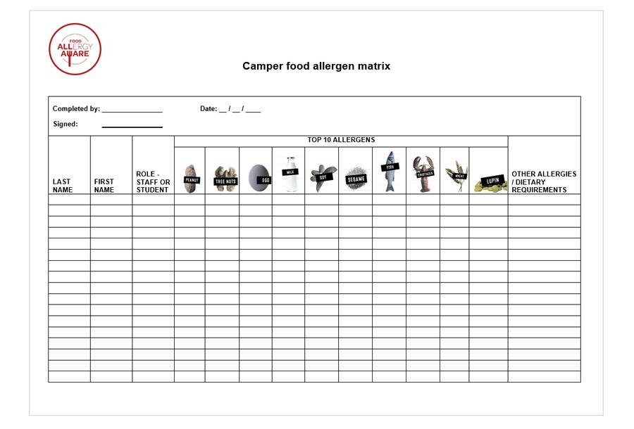 Camper food allergen matrix example