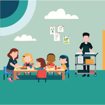 All about Allergens for Children's education and care