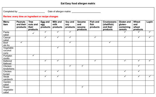 Food allergen matrix