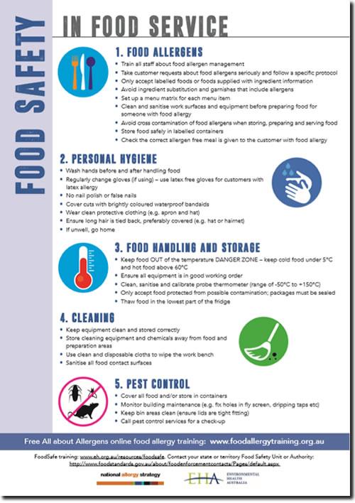 FA Training Food Service Resources