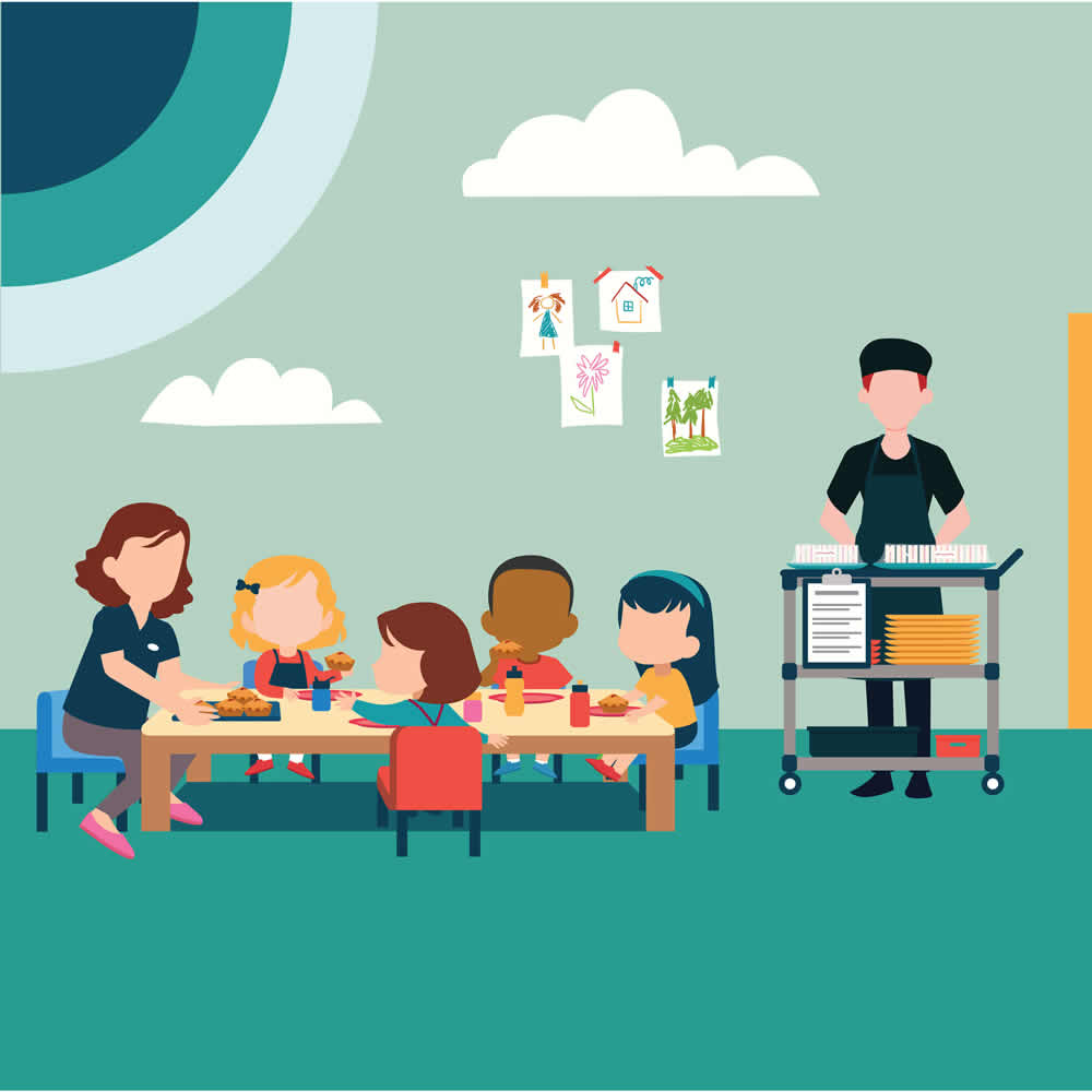 Children's education and care